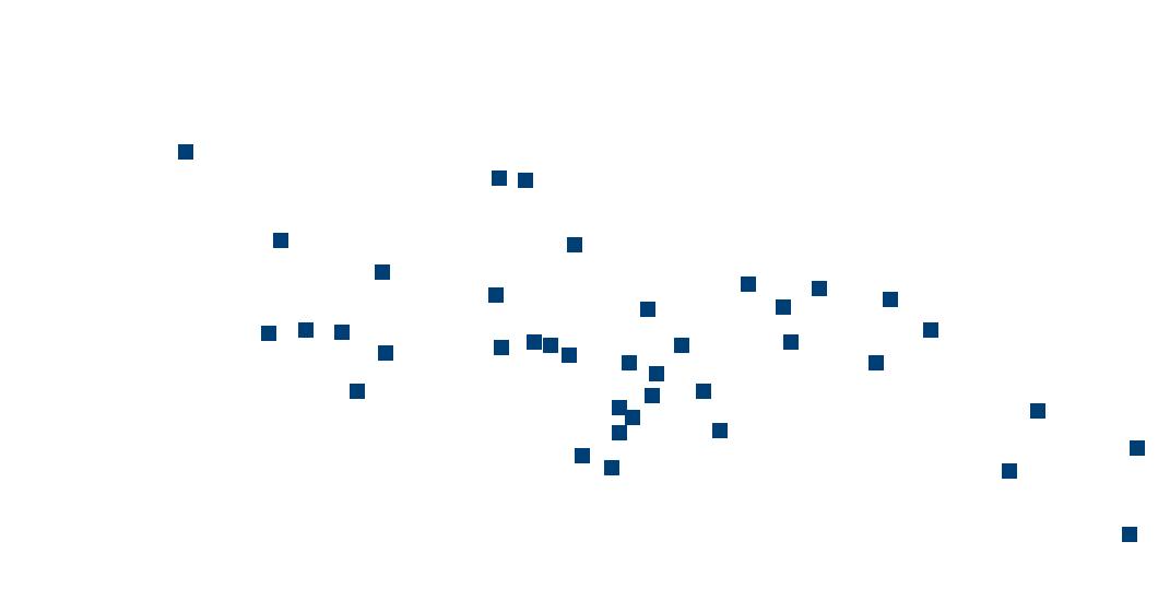pin mappa